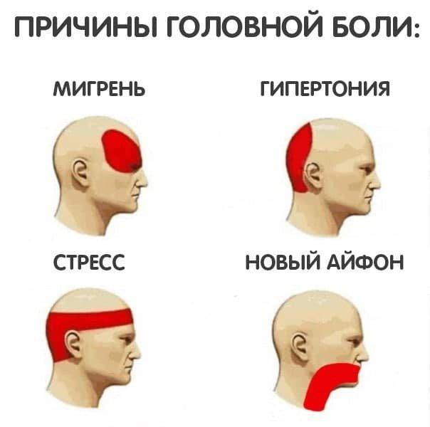 Юмор про головную больше
