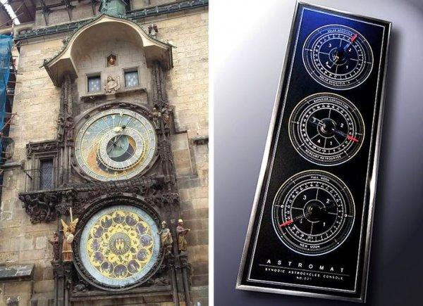 Астрономические часы в 1410 году и сейчас