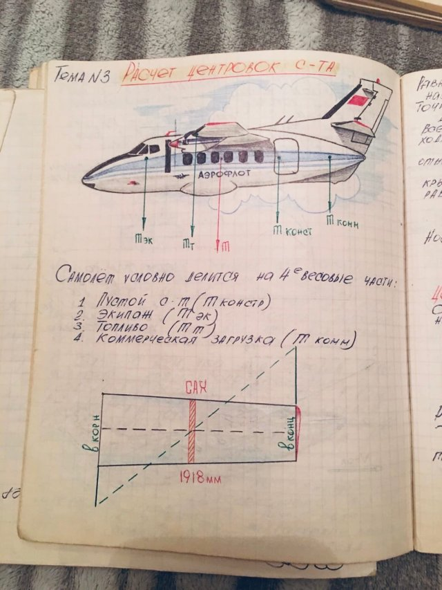 Конспект курсанта Сасовского летного училища. 1991 год.Это просто восхитительно!
