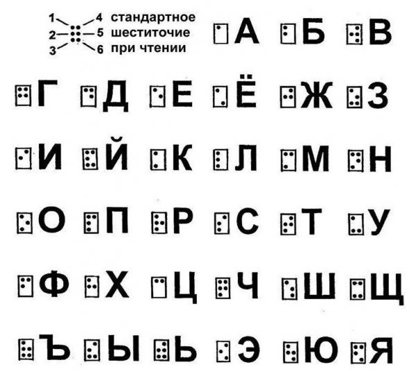 Шрифт Брайля