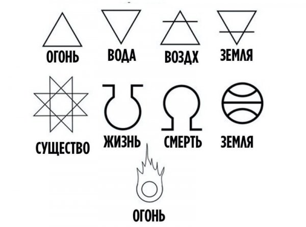 Азбука юного алхимика