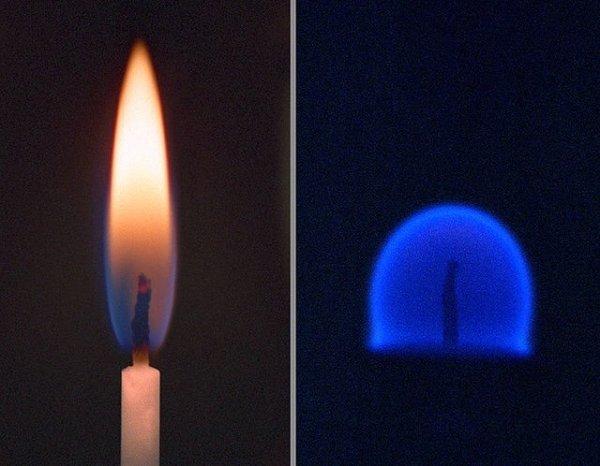 Как горит свеча в доме и на МКС