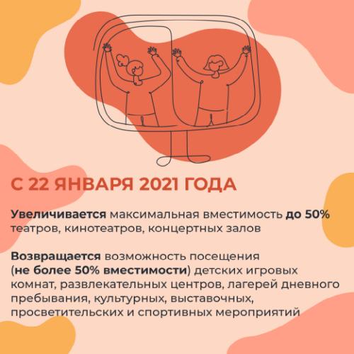 В Москве снимают часть ограничений