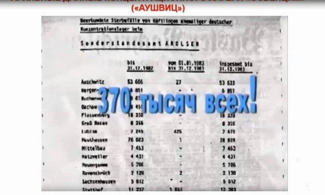В Ленобласти профессор Владимир Матвеев провел вебинар и «развеял мифы» о Холокосте