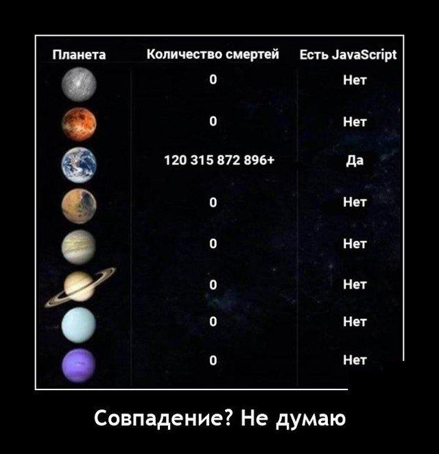 Демотиватор про Java