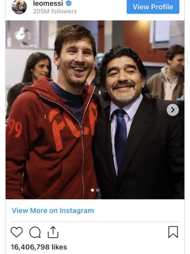 Месси опубликовал прощальное фото с Марадонной. Оно набрало 16,4 миллиона лайков.