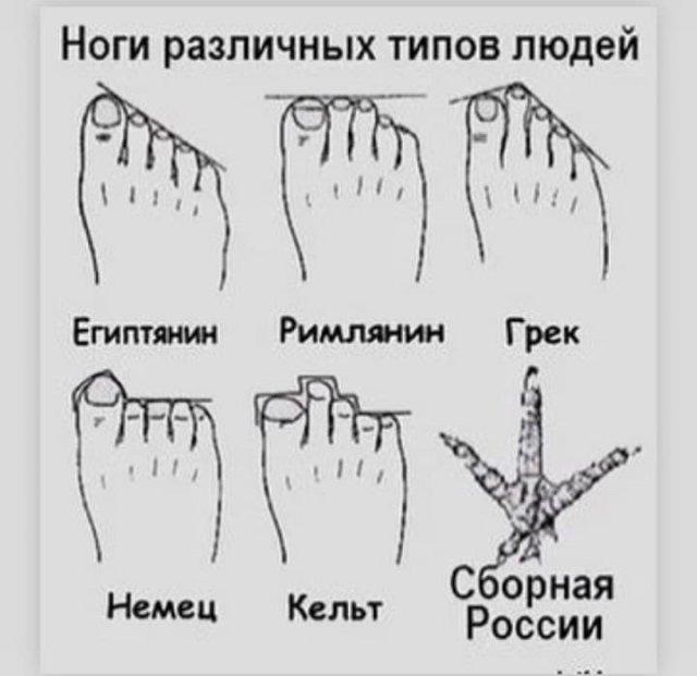 Шутки и мемы про сборную России на Евро-2020