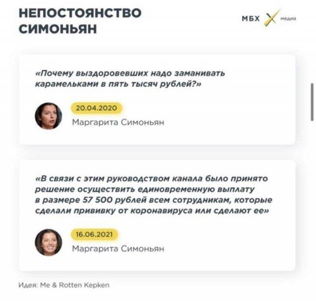 Канал RT Маргарита Симоньян заплатит привившимся сотрудникам по 57 тысяч рублей: шутки и мемы