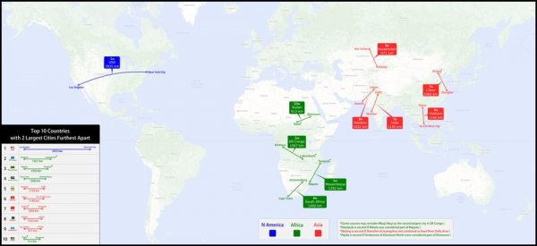 Страны, в которых два крупнейших города расположены наиболее отдалённо друг от друга
