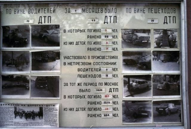 Статистика по ДТП в Москве, 1988 г