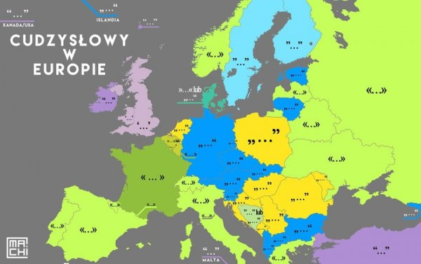Как выглядят кавычки в разных странах Европы