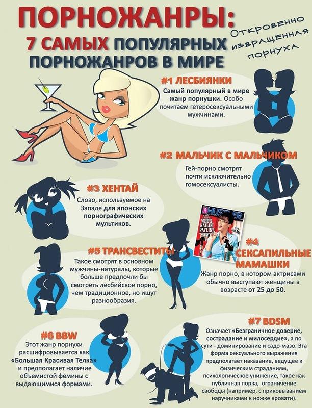 Интересные факты о фильмах для взрослых (6 скриншотов)