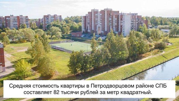 Приобретения жилья на вторичном рынке Санкт-Петербурга: нюансы