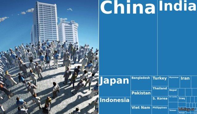 Численность населения с распределением по странам (3 фото)