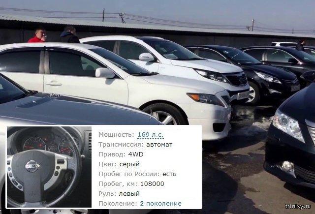 """""""Родной пробег"""" на подержанном автомобиле (3 фото)"""