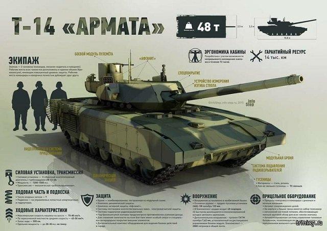 """Эксперты назвали российский танк """"Армата"""" лучшим в мире"""