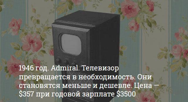 Краткая история телевидения (11 фото)