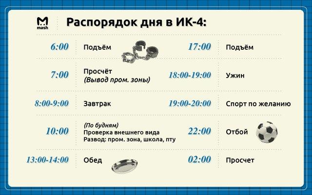 Кокорин и Мамаев: что едят и где играют в футбол в ИК № 4 (11 фото)