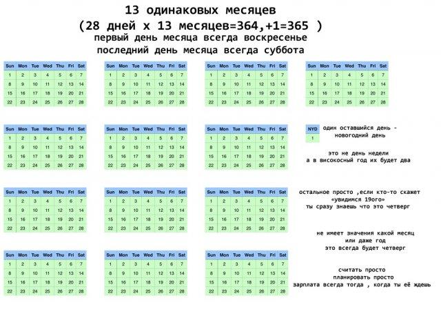 Новый календарь, который вы точно оцените по достоинству (фото)
