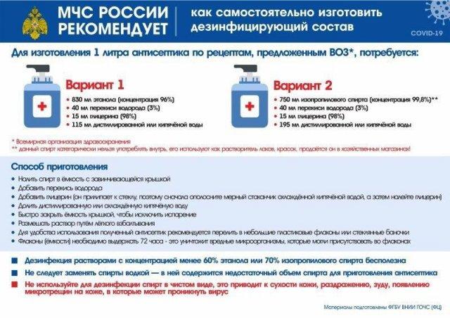Рекомендации МЧС по коронавирусу