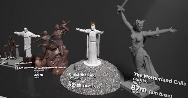 Сравнение размеров известных мировых статуй