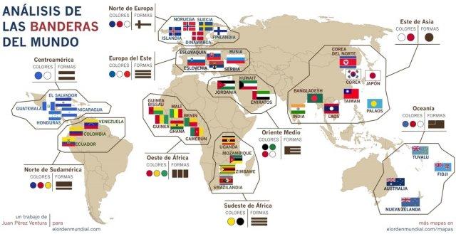 11. Общие черты у флагов разных стран