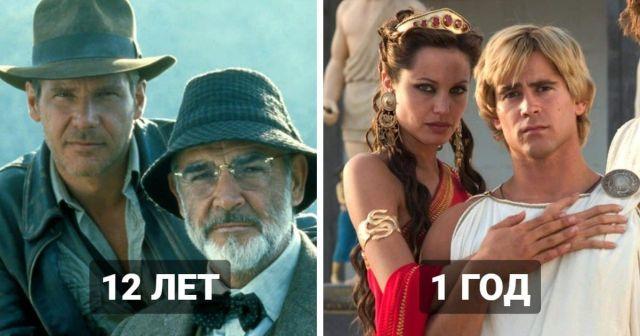Разница в возрасте актеров